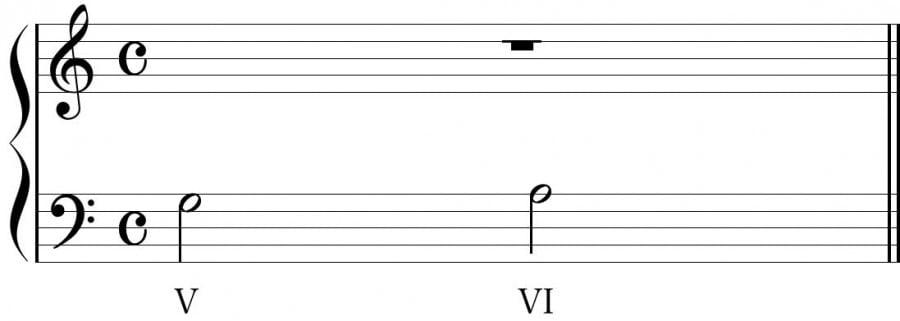 VからVIの連結