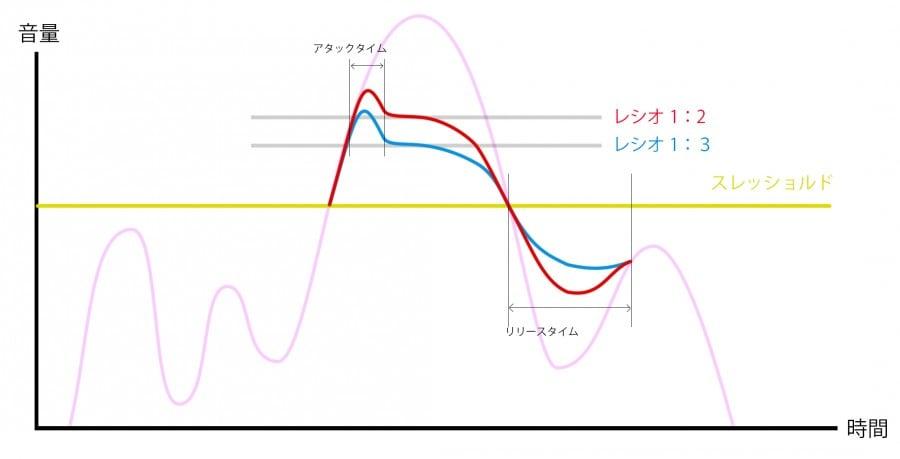 コンプ説明図